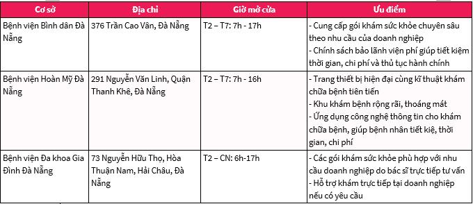 Các cơ sở khám sức khỏe doanh nghiệp uy tín tại Đà Nẵng